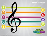 Lines and Spaces ( Color Treble Clef ) MrMikesMusicMats