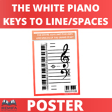 Lines and Spaces - White Keys on the Piano Poster