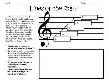 Lines of the Staff
