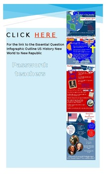 Link: Essential Question Infographic Outline US History New World-New World