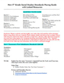 Linked Resources for ALL New 5th Grade TN Social Studies Standards!!! 5.01-5.54