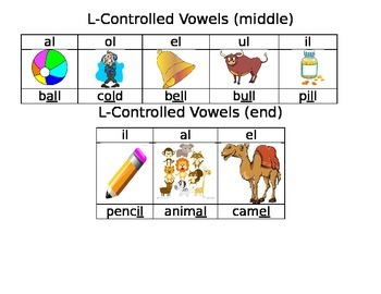 Linking Chart for L-controlled vowels
