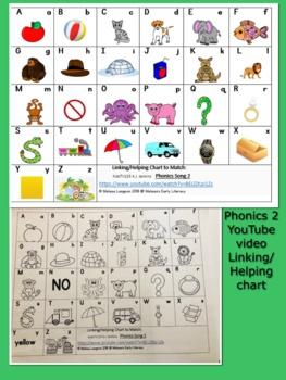 Phonics 2 YouTube Alphabet Song Linking/Helping Chart | TpT