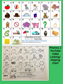 d96eb48c32 Phonics 2 YouTube Alphabet Song Linking/Helping Chart | TpT