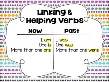 Linking & Helping Verbs Poster