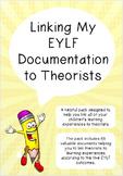 Linking My EYLF Documentation to Theorists