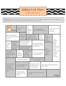 Linking Verbs Mega Pack: Interactive Notes, Practice Sheets, and Quiz!