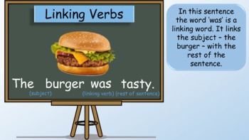 Linking Verbs: PowerPoint Presentation