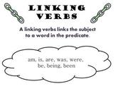 Linking Verbs Printable Poster