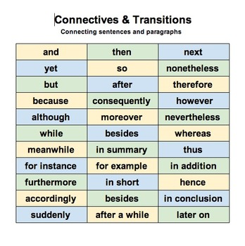 Connecting words for essays