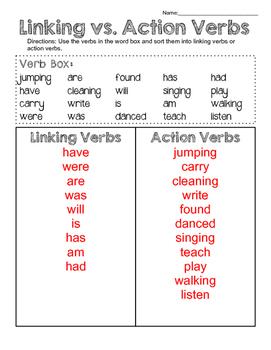 Linking vs. Action Verbs