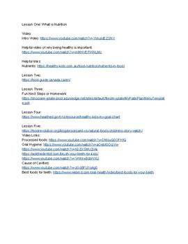 Links for Grade 3 & 4 Health Lesson by Shannon Torok | TpT