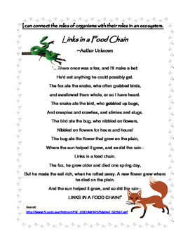 Links in a Food Chain Poem- Author unknown
