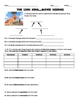 Lion King Movie Ecology Assessment Worksheet With Analysis Questions