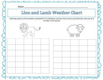 Lion & Lamb Weather Chart