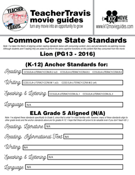 Lion Movie Viewing Guide (PG13 - 2016)