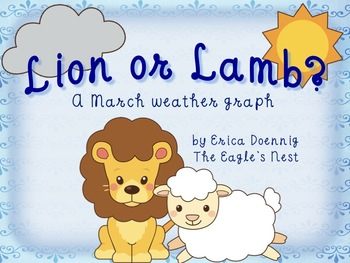 Lion or Lamb?  A March weather graph