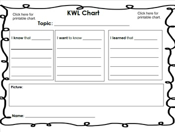 Lions (KWL Chart/Ask & Answer Questions) Animal World Theme