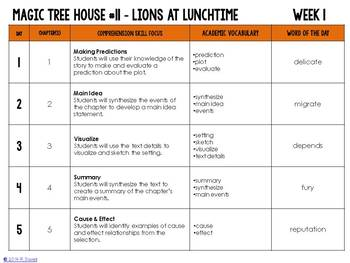 Lions at Lunchtime Novel Study Unit - Magic Tree House #11