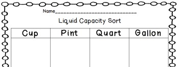Liquid Capacity: Measurement Sort