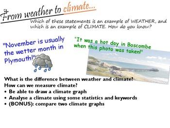 Liquid Climate Graphs