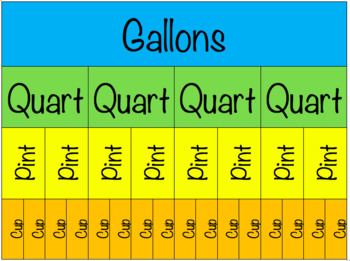Liquid Conversion Chart- Measurement