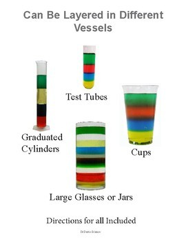 Density of Liquids and Layering Solutions