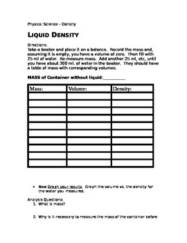 Liquid Density - Physical Science 8th Grade