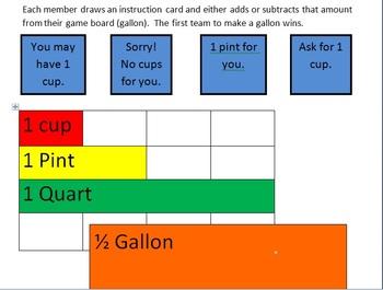Liquid Measurement Conversion Game