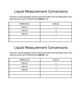 Liquid Measurement Conversion Worksheet mL to L
