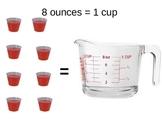 Liquid Measurements Cups, Pints, QUarts Gallons