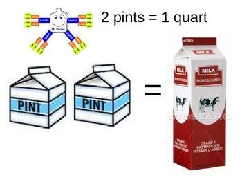 liquid measurements cups pints quarts gallons by rebecca fortner. Black Bedroom Furniture Sets. Home Design Ideas