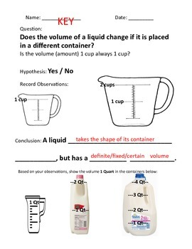 Liquid Volume Inquiry Experiment