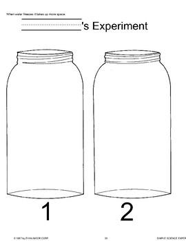Liquids Change Form