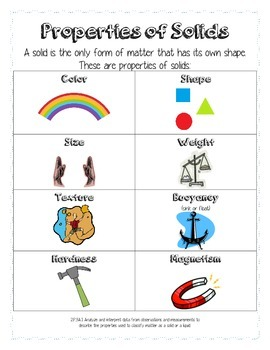 Liquids and Solids for Elementary