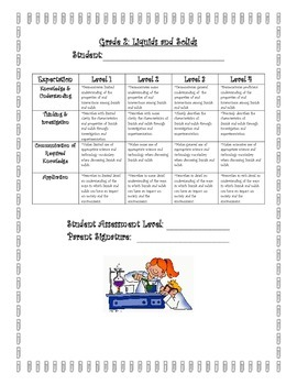 Liquids and Solids overall rubric