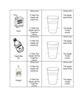 Liquids in Water Experiment
