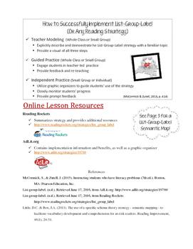 List-Group-Label Strategy Handout