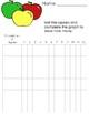 List and Graph Apples - Math