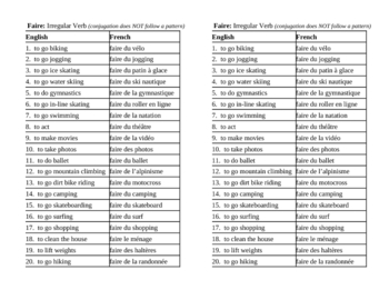 List of 20 Faire Activities