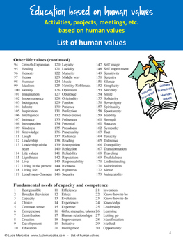 List of 369 human values
