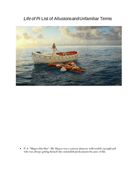 List of Allusions and Unfamiliar Terms in Life of Pi