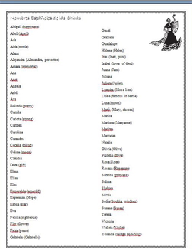 List of Boy and Girl Spanish Names, Lista de Nombres Espanoles