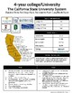List of California Colleges (Community, CSU, UC, Private) & College Fact Sheets