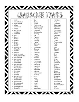 List of Character Traits