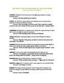 List of Commonly Used Rhetorical Devices and Worksheet