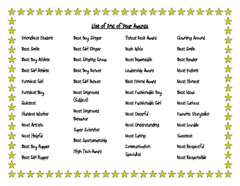 List of End of Year Awards