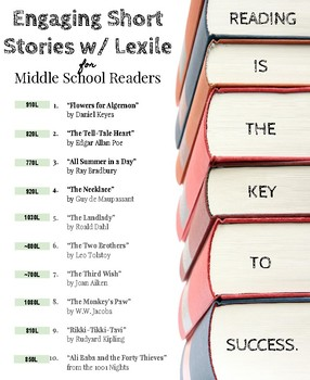List of Engaging Short Stories for Middle School