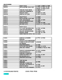 List of Manipulatives for 3rd-5th Grade Alabama Extended Standards