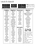 List of Mood / Tone Words - Handout for Students